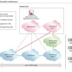 alcatel lucent hosted model for LTE deployment