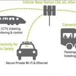 wifi public transport